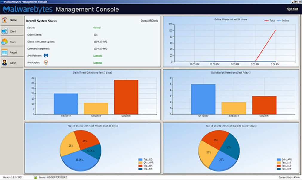 On-Premises Management Console: Dashboard